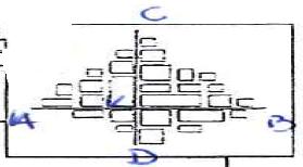 Compositie doorlopende hoogtelijn