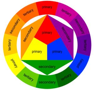 Kleurensymboliek